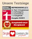 datingcafe-testsiege